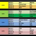Fixture Torneo ZonaDotA 2010 (11 y 12 dic)