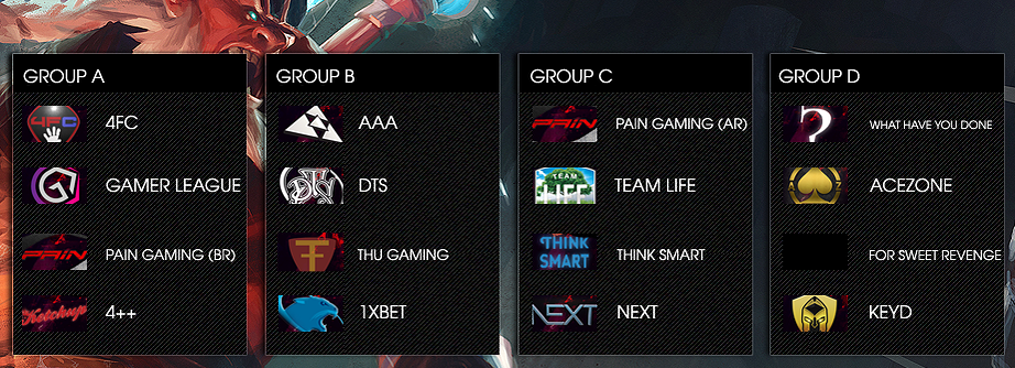 GROUPS NTLP3