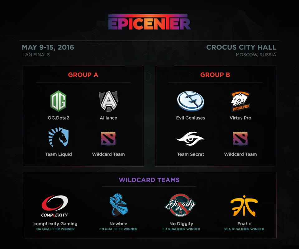 Los equipos que participarán en el evento