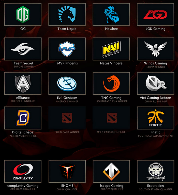 Equipos The International 2016