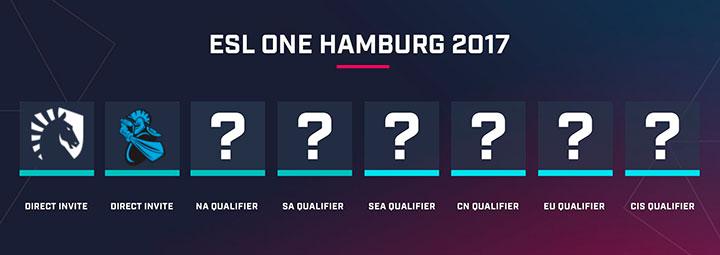 Clasificados Regionales de la ESL ONE Hamburg