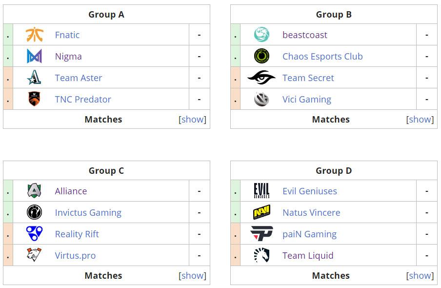 Grupos de DreamLeague 13